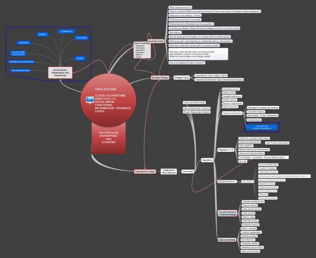 CIRCULAR ENTERP AND ECON - I -JPEG